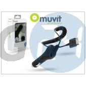 Apple iphone 2/3g/3gs/4/4s/ipad/ipad2/ipad3 szivargyújtós töltő - 2,1a - muvit I-MUDCC0050